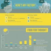 FSC_damwanden_infographic